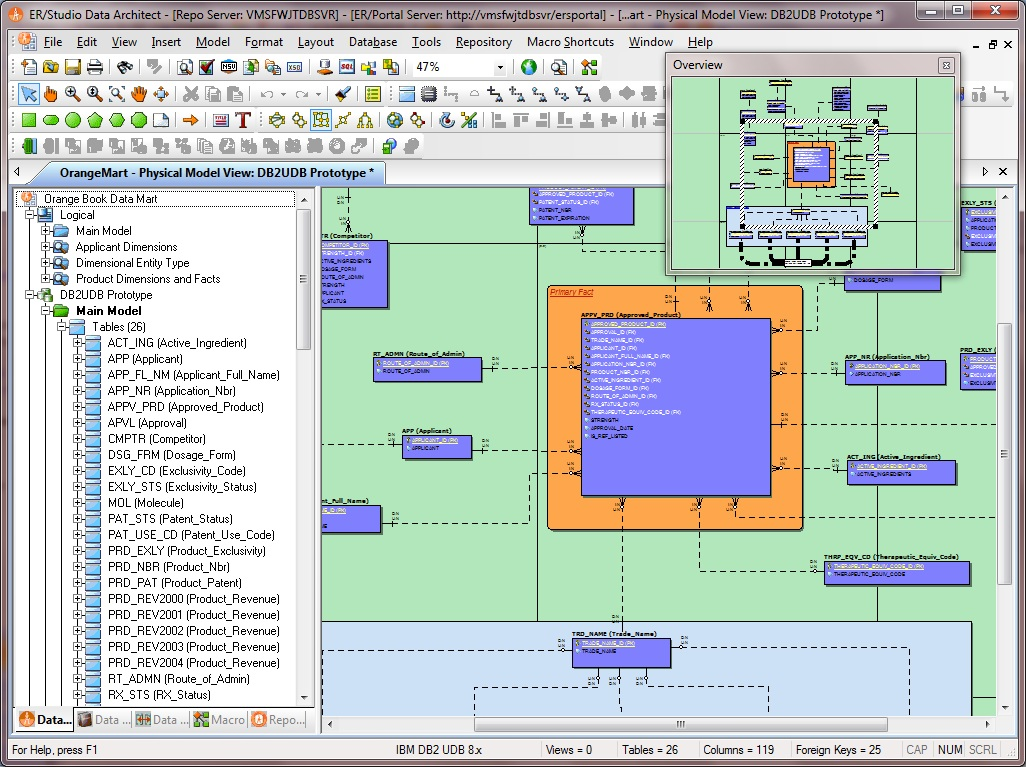 Configure default data modeling and deployment properties